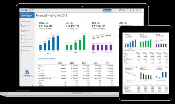 software analisi di bilancio